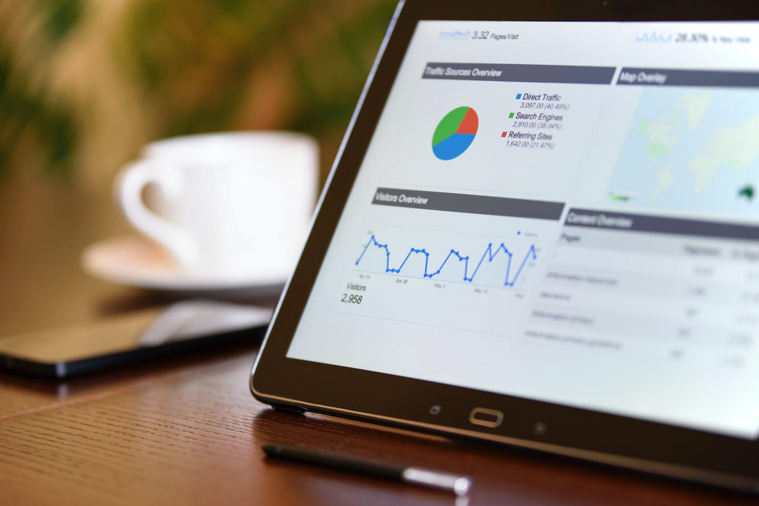 Google analytics certification answers